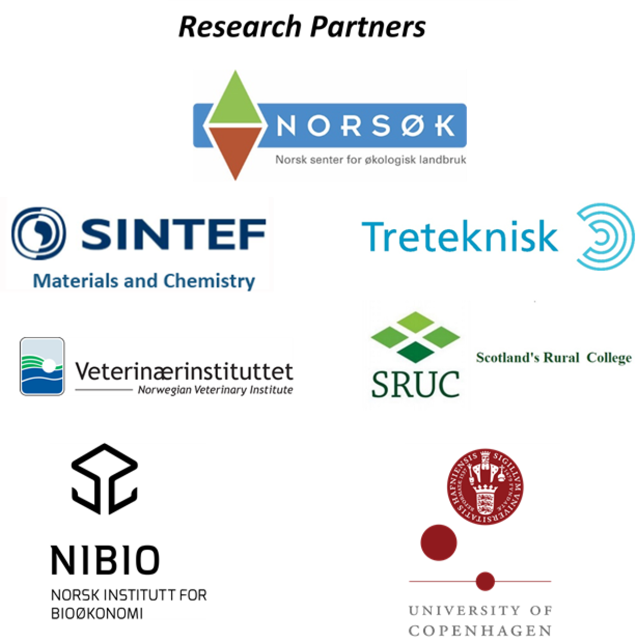 Research%20partner